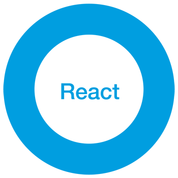 React in a circle